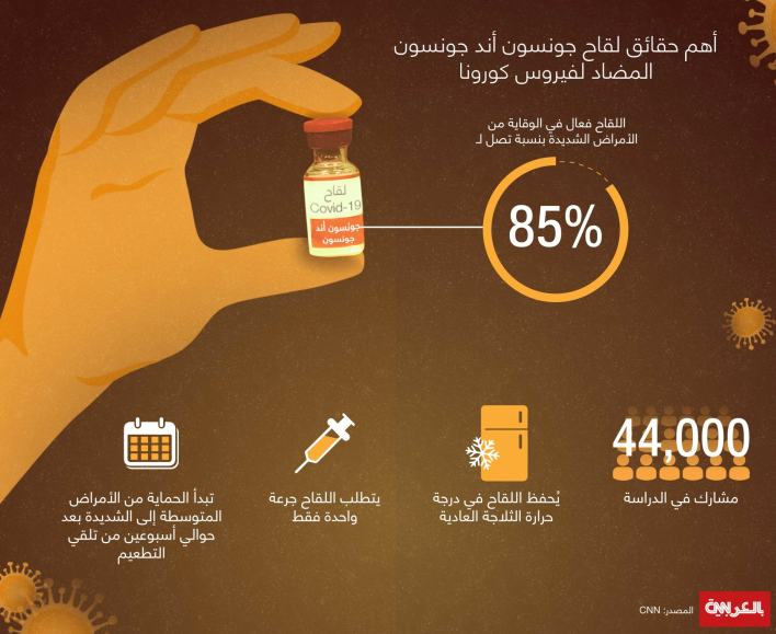 Facts-about-J&J-vaccine