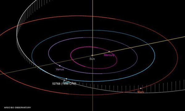 This giant asteroid will fly by Earth Wednesday, close ...