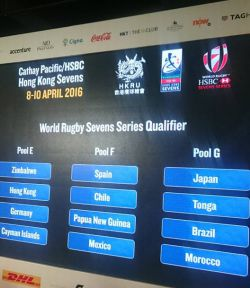 Cayman's group draw announced for HK Sevens : CNS Local Life