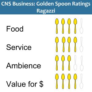 Golden Spoons Ratings Ragazzi