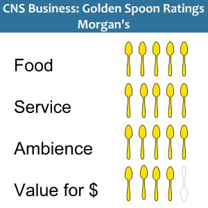 Golden Spoons Review of Morgan's