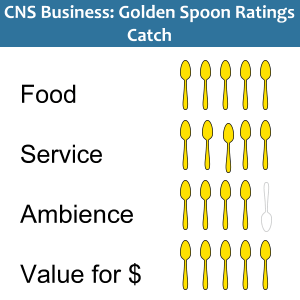 Golden Spoons ratings Catch
