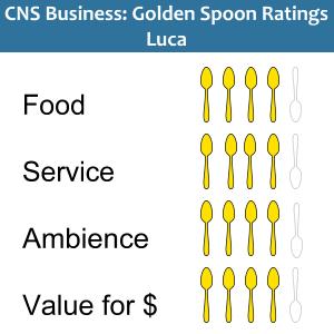 Golden Spoons ratings Luca