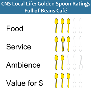 Golden Spoons Review: Full of Beans Café