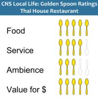 CNS Local Life