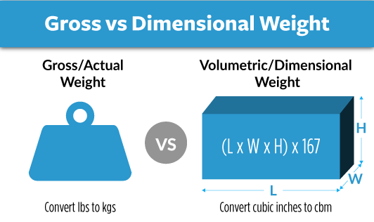 gross-vs-dimensional-weight