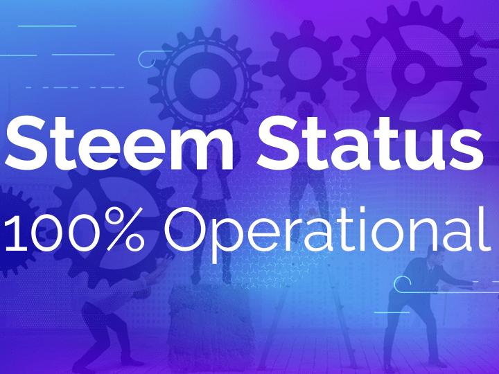 """非正式翻译:STEEM彻底康复啦/ Informal translation of """"Steem Status: 100% Operational """""""
