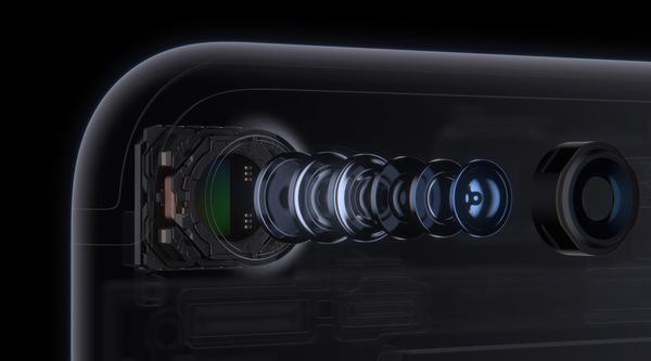 smartphone camera aperture