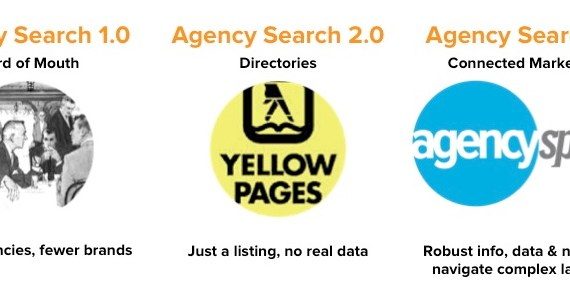 find your best marketing agency or design firm on Agency Spotter