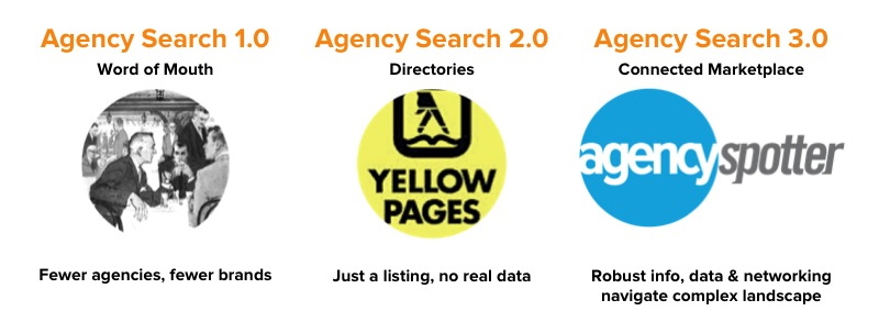 agency search evolution
