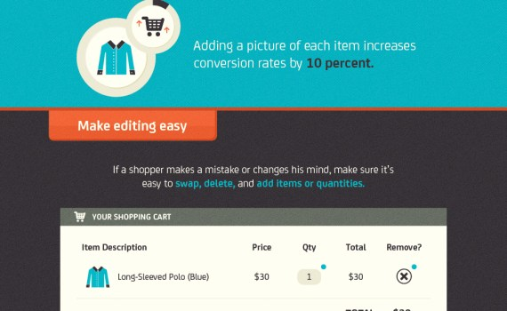 11 e-commerce tactics