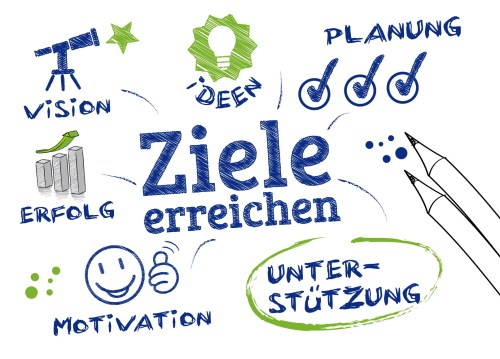 Ziele, Motivation, Coaching, gute Vorstze