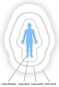 corps-energetique