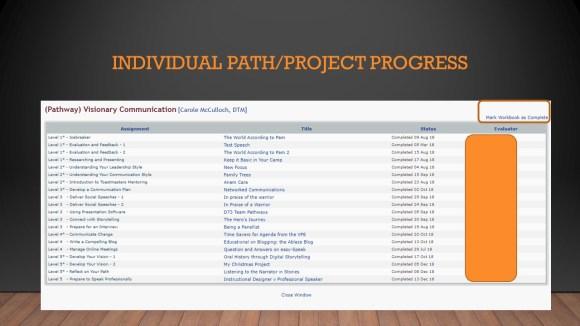 path project progress in easy speak