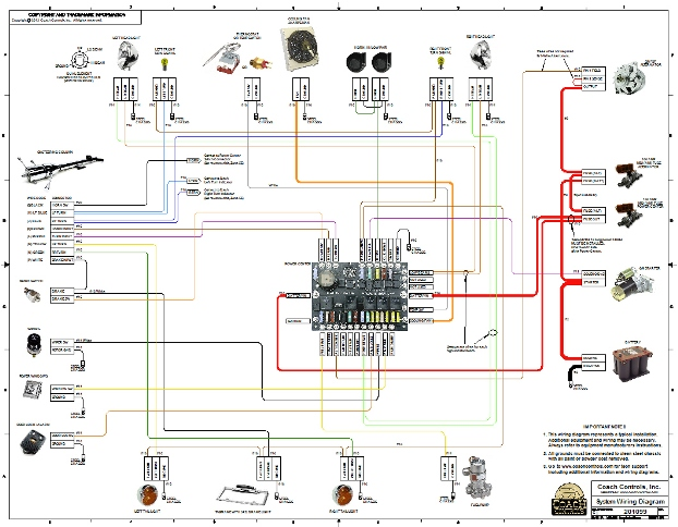 basic street rod wiring diagram  rc car gas wiring diagram