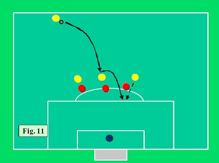 Atacul-asupra-defensivei-formate-din-3-fundasi-11