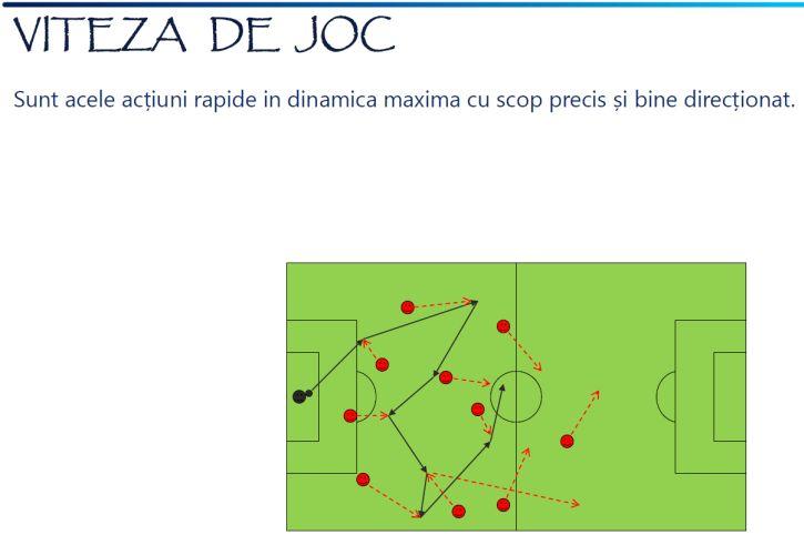 Organizare-tactica-Principii-ofensive-34