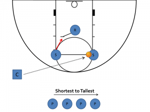 Youth Basketball Drills - 2on1 Rebounding