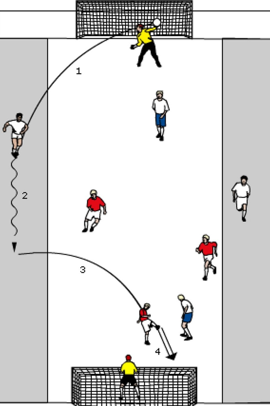 AASC_Fig_12_Passing_Wingers