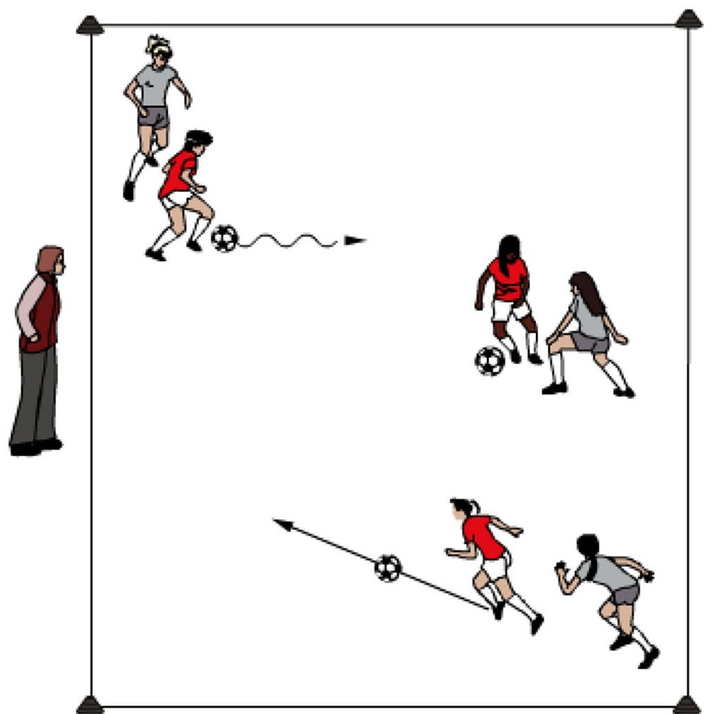 AASC_Fig_9_Dribbling_Dribble_Attack
