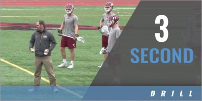 Offense: 3-Second Drill