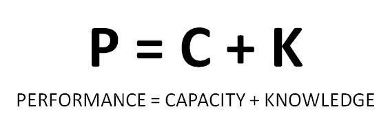 Performance = Capacity + Knowledge
