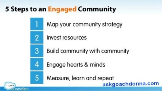 5 steps to engaging community