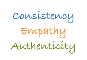 Leadership And Expressing Emotion