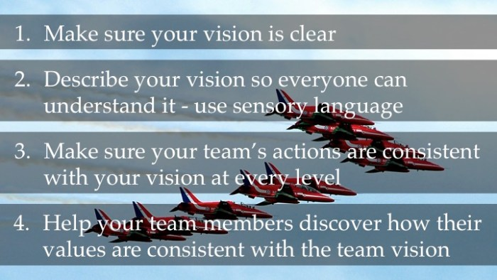 How to align your team with your goals