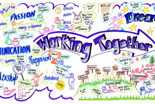 How Graphic Recording Can Add To Appreciative Inquiry
