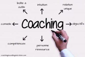 coaching, nadia marty, biarritz
