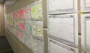 Design Thinking Tools Canvas