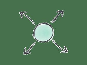 Coachmetrix - Repurpose Content