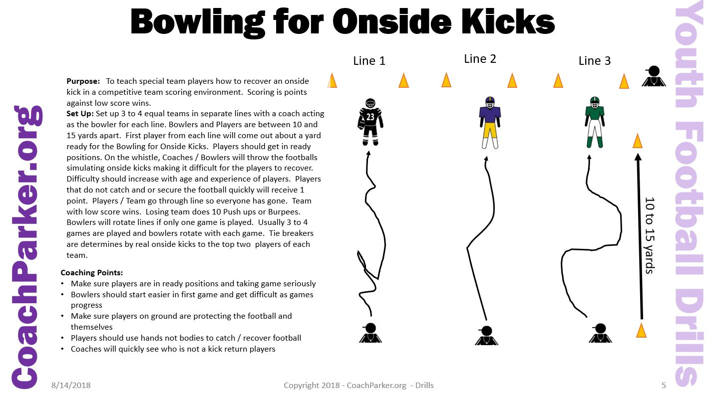 Special Teams Pee Wee Football Drill - Bowling for Kicks
