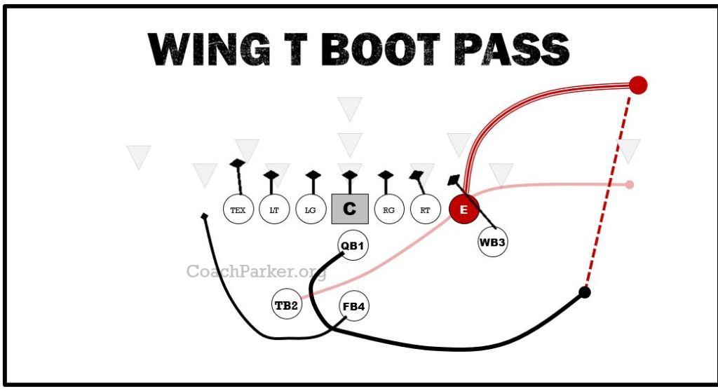 Wing T Boot Pass for Youth Football