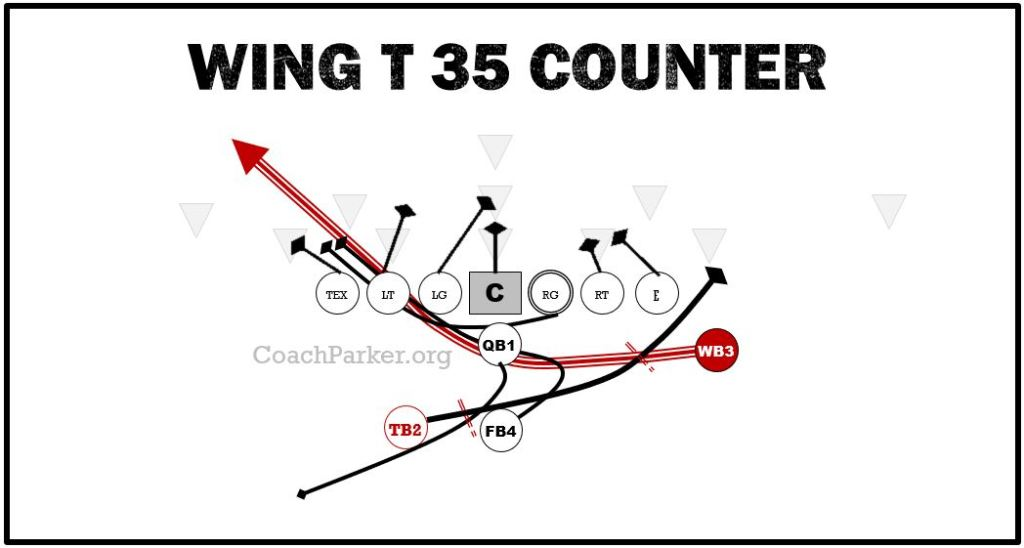 Wing T Wingback Counter Play for youth football
