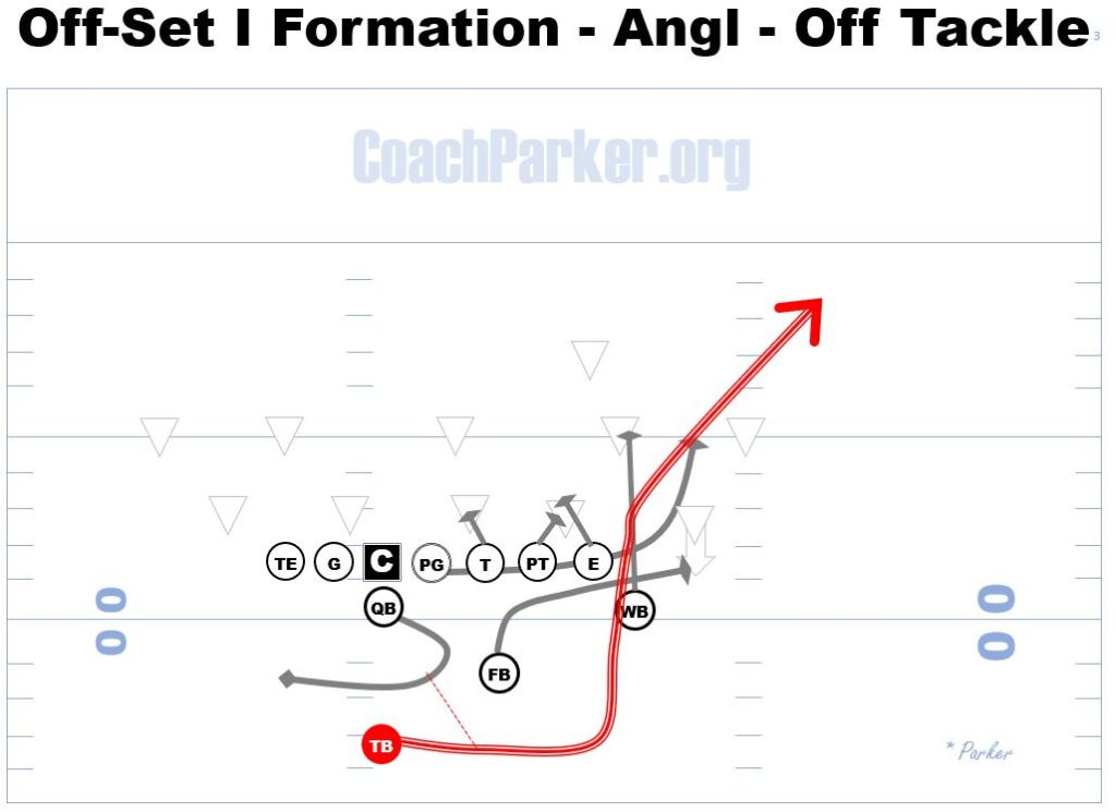 off-tackle-play-youth-football