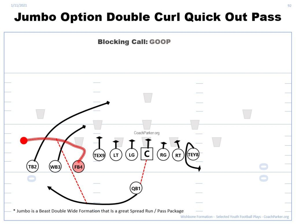 Free youth football plays - Beast Jumbo Quick Out play