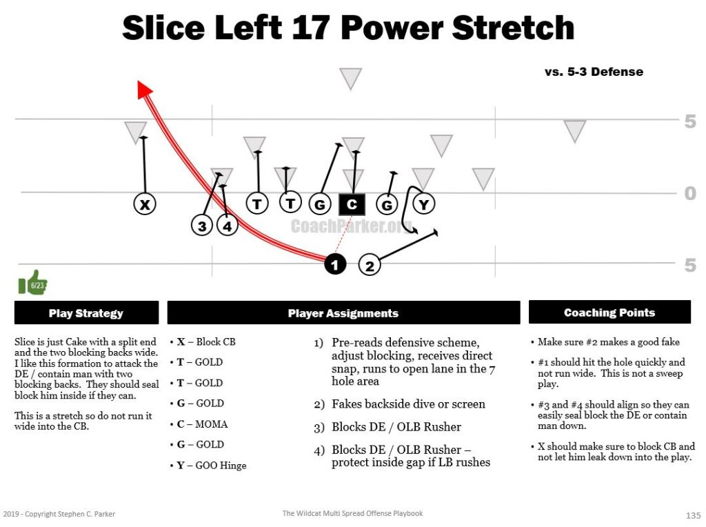 single wing spread formation free play