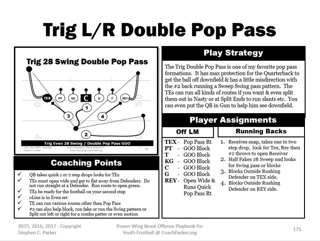 inverted wishbone formation play TE Double Pop Pass