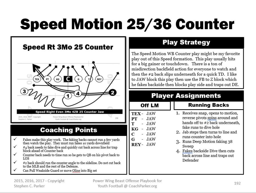 double wing counter free play 2021
