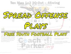 free spread offense plays coach parker