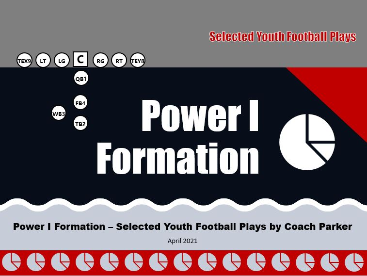 Power I Formation Youth Football plays pdf cover