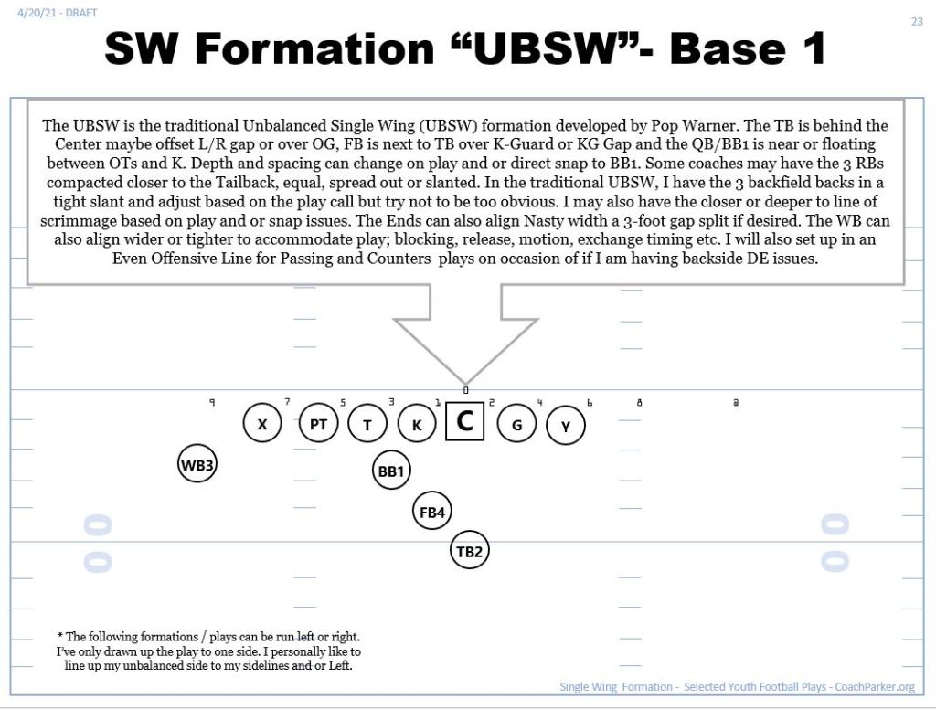 UBSW Unbalanced Single Wing Formation by Parker