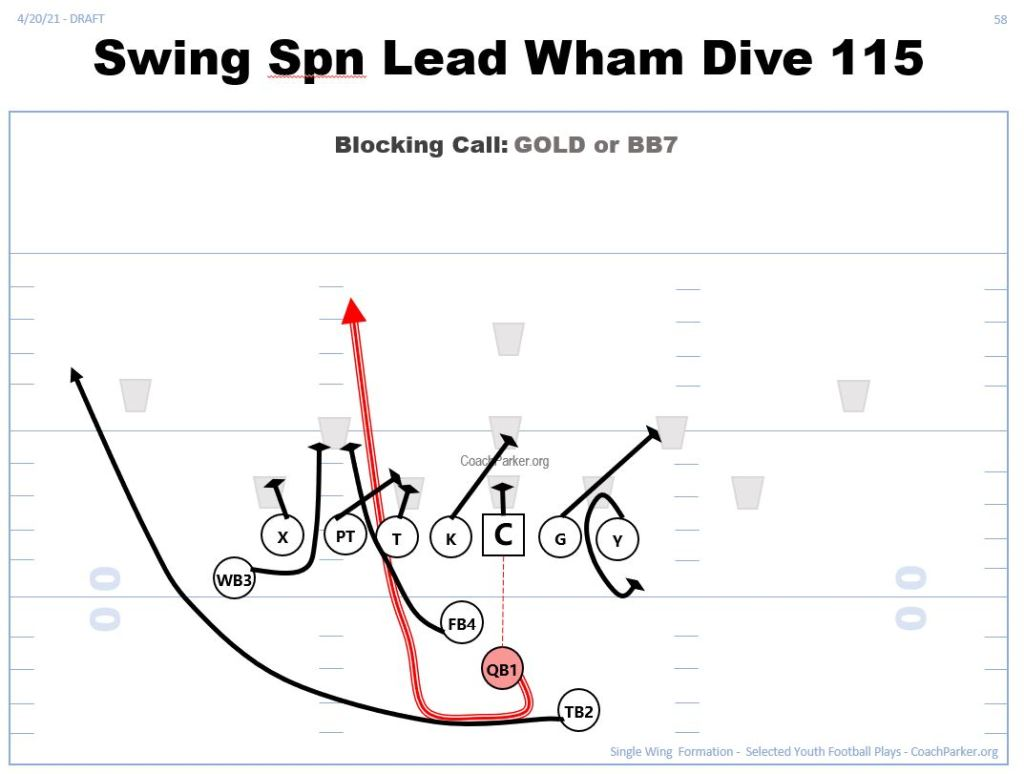 UBSW Spin 115 single wing play by Coach Parker