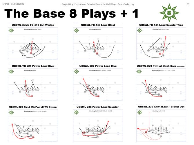 single wing formation base 8 plays parker