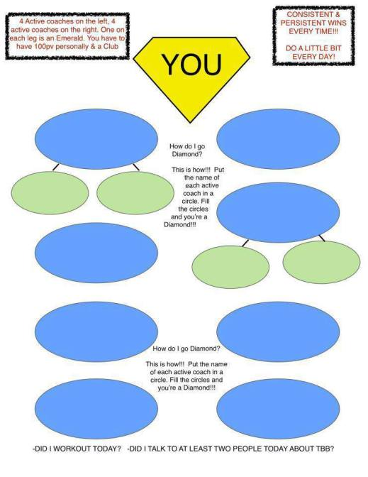 Diamond Beachbody Coach Worksheet (click to enlarge)