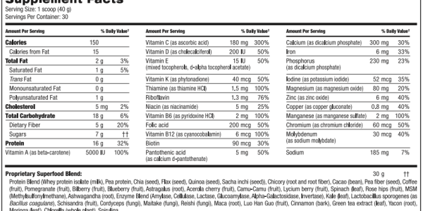 Shakeology Ingredients - What's In This Stuff? - I Was SHOCKED!