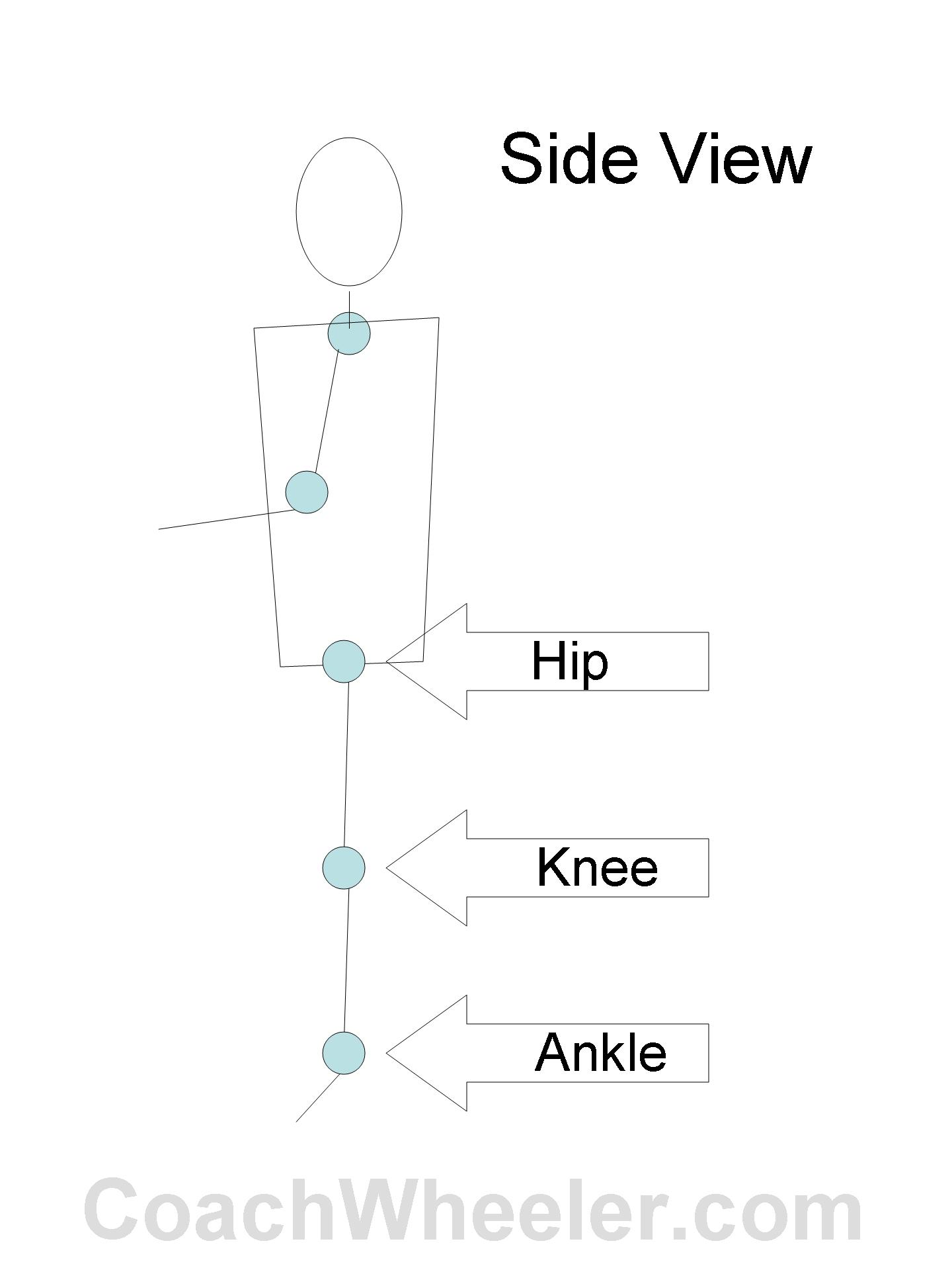 How To Fix Sore Knees From Basketball