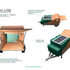 coaction-mobile-art-lab1
